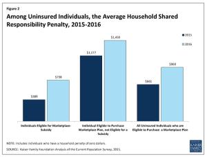 Shared Responsibility Provision_Marketplace 2016